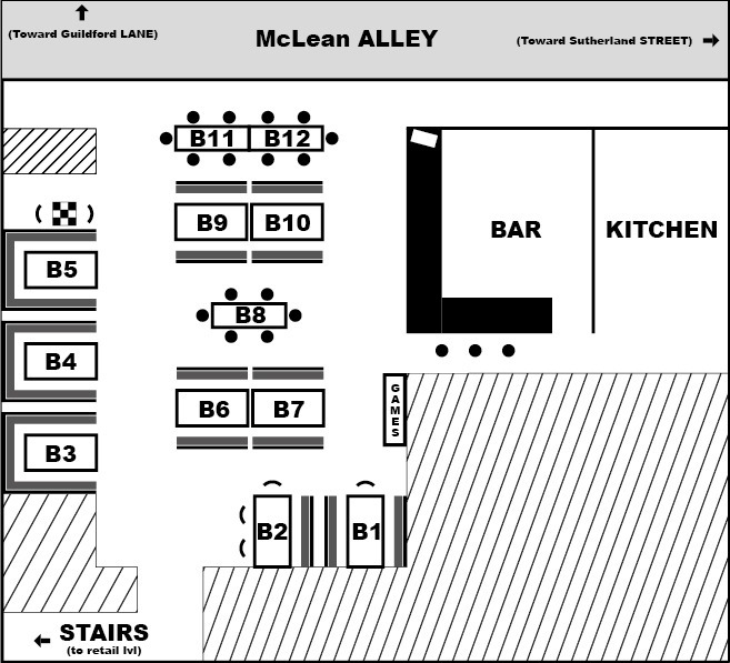 Bar Layout