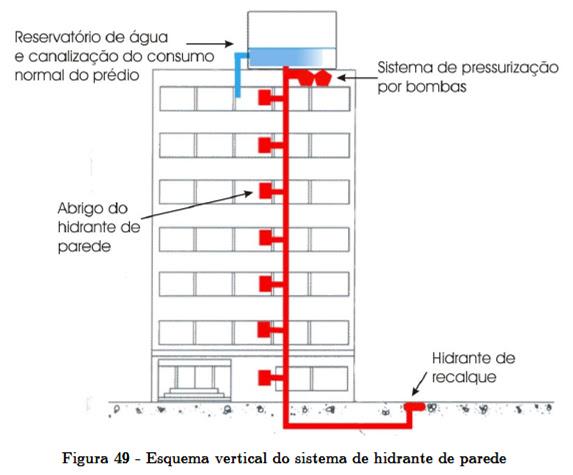 rede_de_hidrantes_2