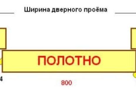 Увеличение ширины двери «Стандарт» от 71см до 100см