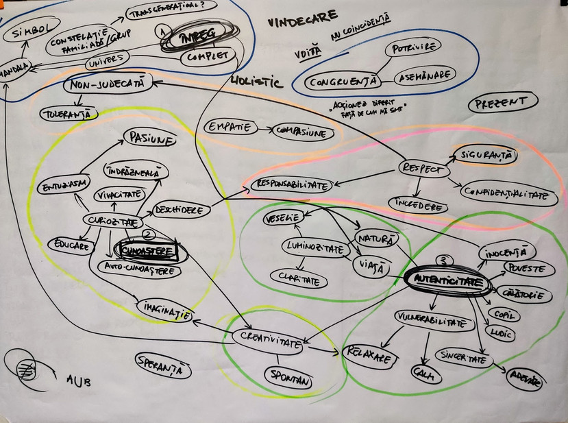 concept-mapping.jpg