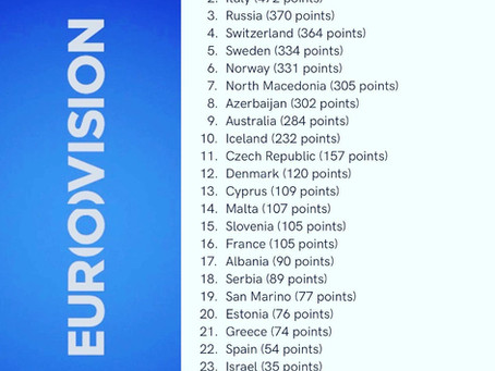 Gabimi në votimin e jurisë Bjelloruse, ndryshon rezultatin