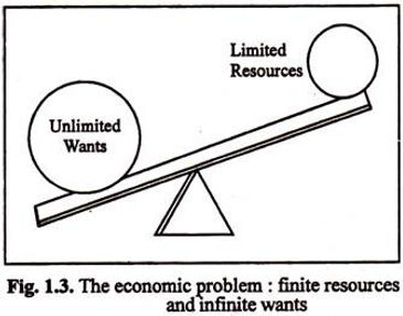 finite resources.jpg