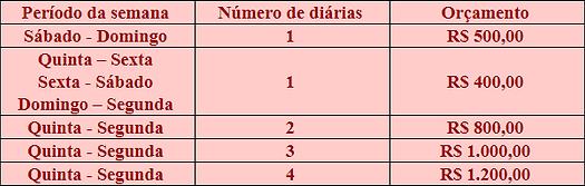 Alta_Temporada_2021.png