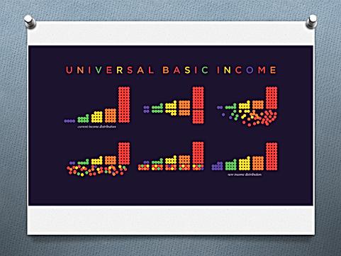 Effet redistributif du Revenu de base universel
