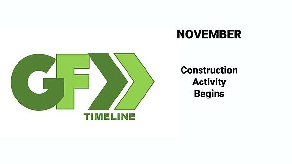 2020 Sept Growing Forward timeline slide