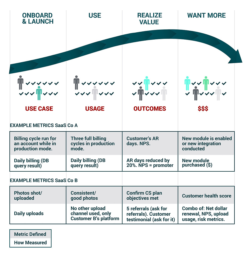DesiredPath Metrics™  DesiredPath Intelligent Framework™