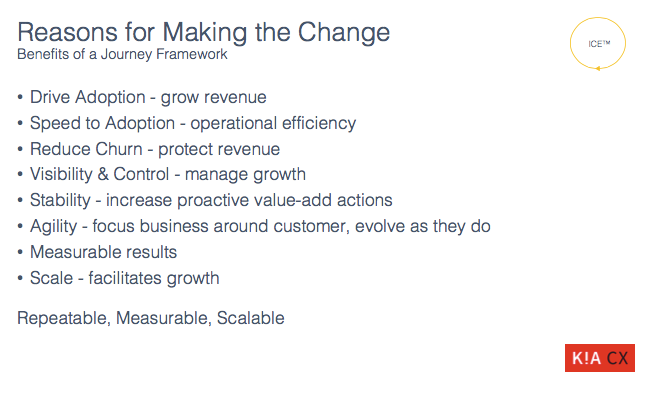 Case for Customer Success Case for Change