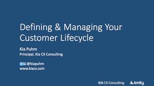 Customer Management Customer Journey Customer Desire Path