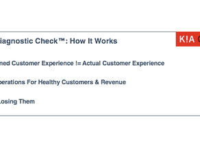 How Healthy is Your Customer's Experience? 4C Diagnostic Check™, How It Works.