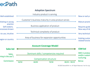 Using Adoption Parameters to Develop an Account Segmentation Framework and Coverage Model