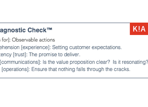 How Healthy is Your Customer's Experience? Run the 4C Diagnostic Check™ to Find Out.