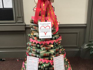 Awareness Tree for July