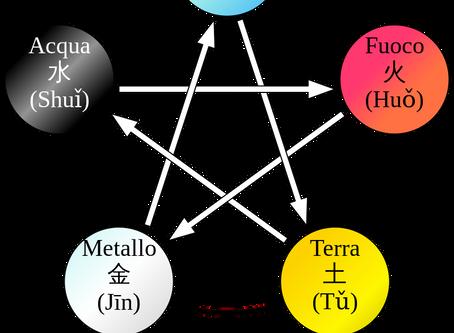 Wu Xing - Teoria dei 5 Elementi