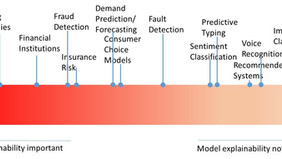 How can business decision makers trust the machine and deep learning predictions?