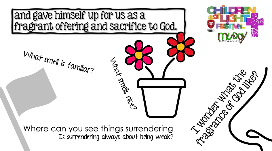 Part 3: ...and gave himself up for usas a fragrant offering and sacrifice to God.