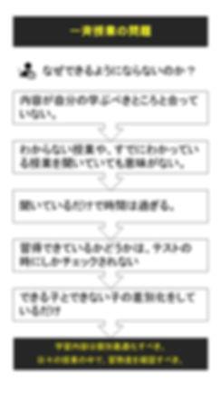 一斉授業の問題.jpg