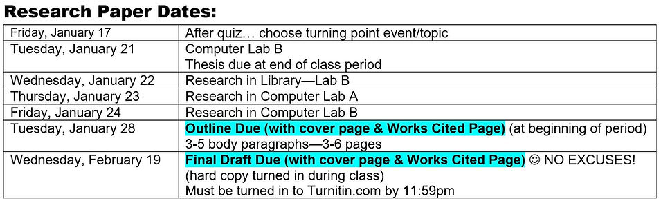 AP Research Paper Dates.JPG