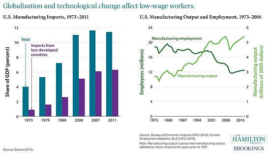 Globalization Trends.jpg