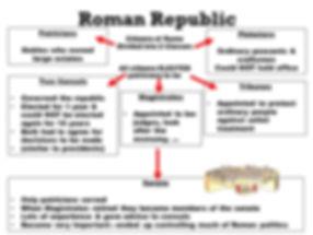 Roman Republic Charg.jpg