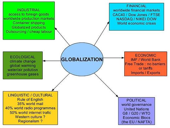 Globalization defined.jpg