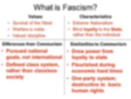 Fascism Chart.jpg