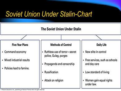 Russia Stalin.jpg