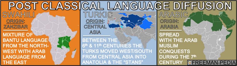 Language, postclassical.png