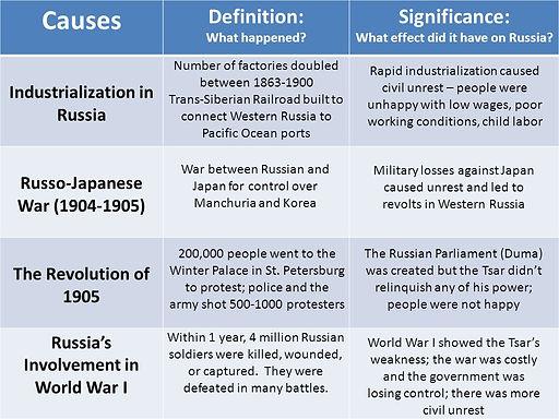 Russia chart.jpg