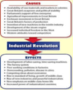 Industrial Rev Cause Effect.jpg