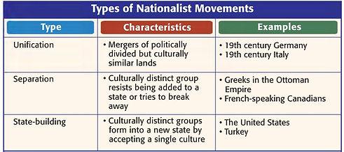 Nationalism Chart.JPG