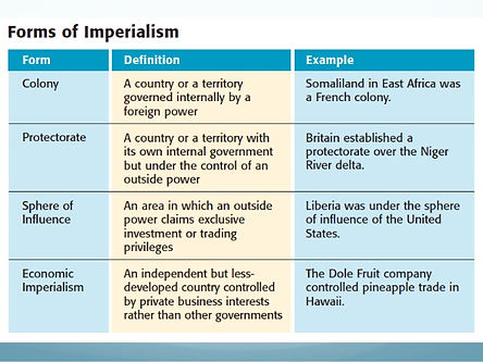 Imperialism Forms..jpg