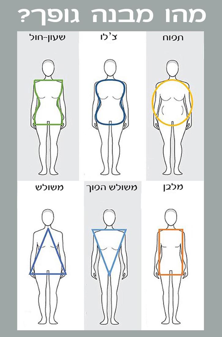 התאמת הלבוש לפי מבנה הגוף