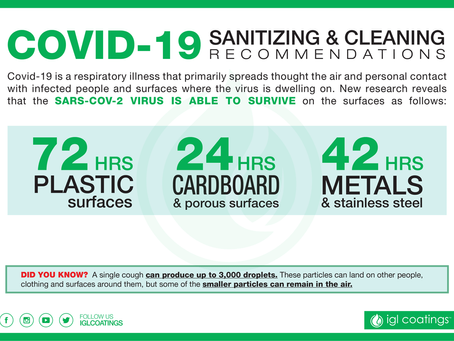 Cleaning & Disinfecting Surfaces During The Coronavirus Pandemic