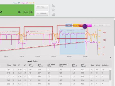Workout Review: Nate's Sweet Spot Hard Start Intervals