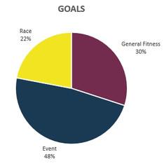 chart-goals.jpg