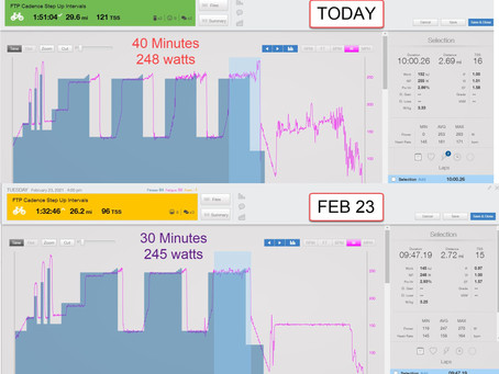 Workout Review: Christoph's FTP Cadence Step Up Intervals
