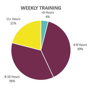 chart-training.jpg
