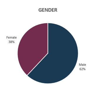 chart-gender.jpg