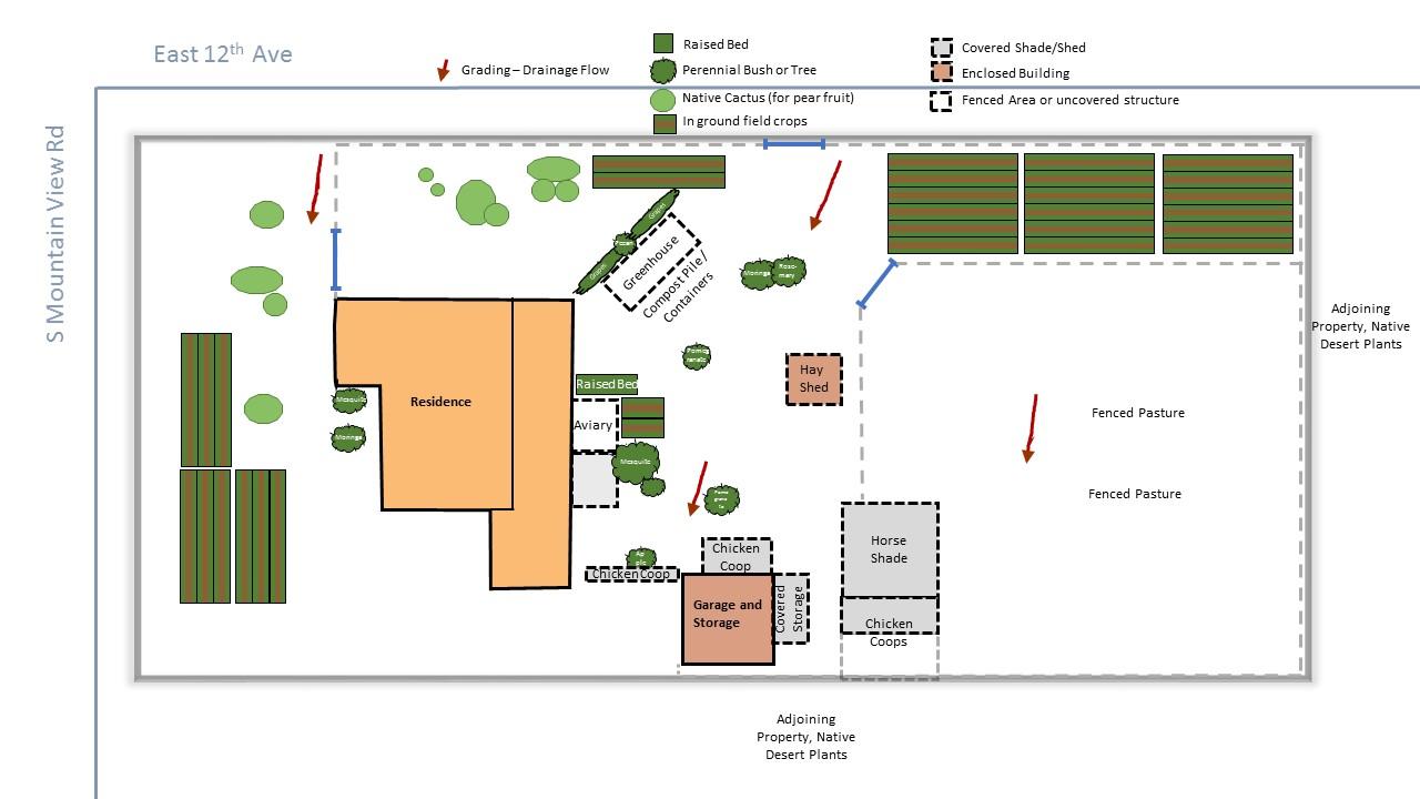 My Property Plan