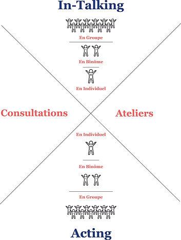 structure d offre _ in talking.jpg