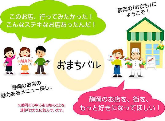 静岡おまちバル説明