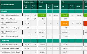 scorecard dashboard.png