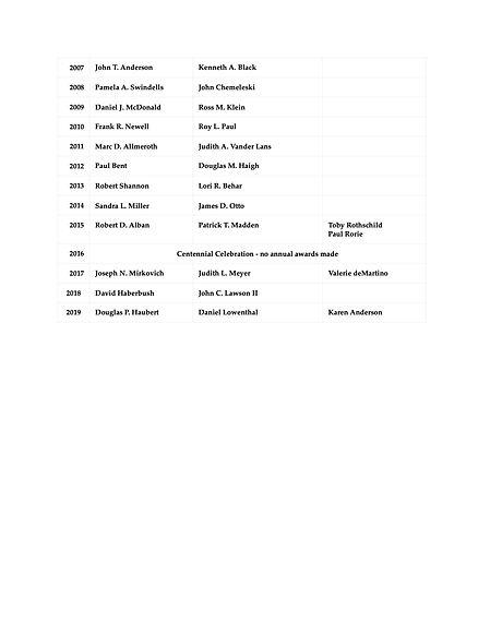 Annual Award Recipients 2020B.jpg
