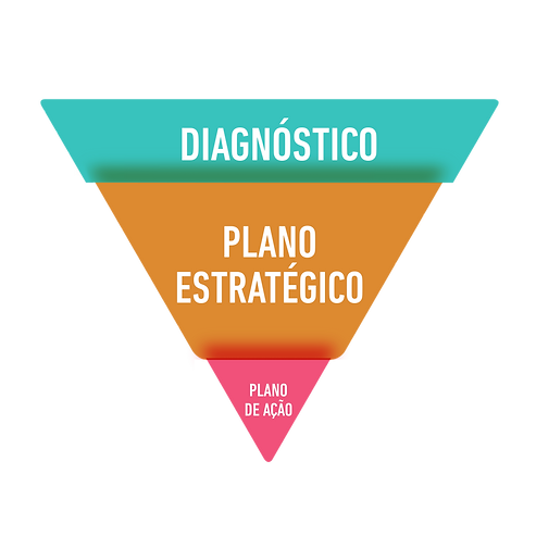 Triangulo ciadade 2050.png
