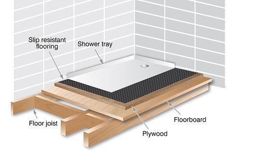 Lowton Tray Installation for Wooden Floor illustration