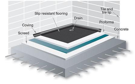 Proforma Concrete Tray Layer illustration