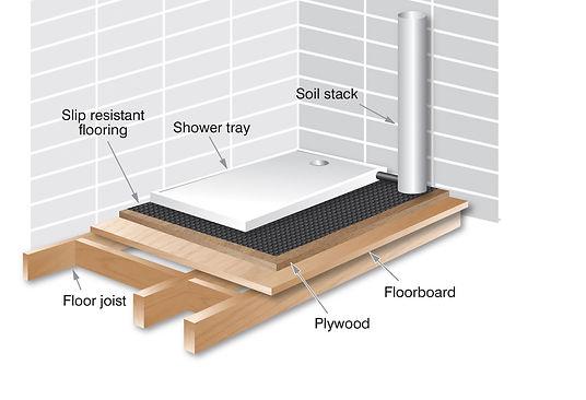 Highfield wood flooring system illustration