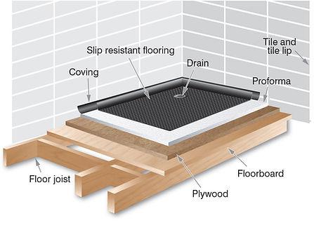 Proforma wood tray layered section illustration