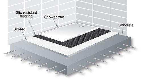 Middleton Concrete layered floor illustration