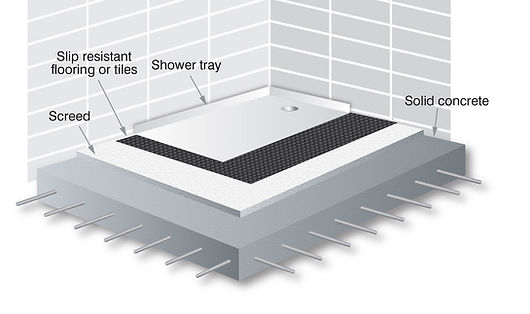 Lowton Shower Tray Installation for Concrete Flooring